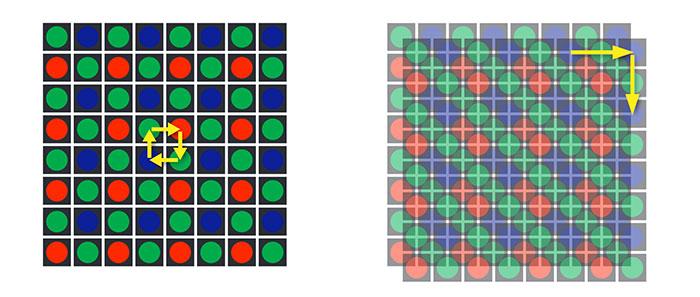 pixelshift_multishot