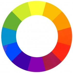 koło barw